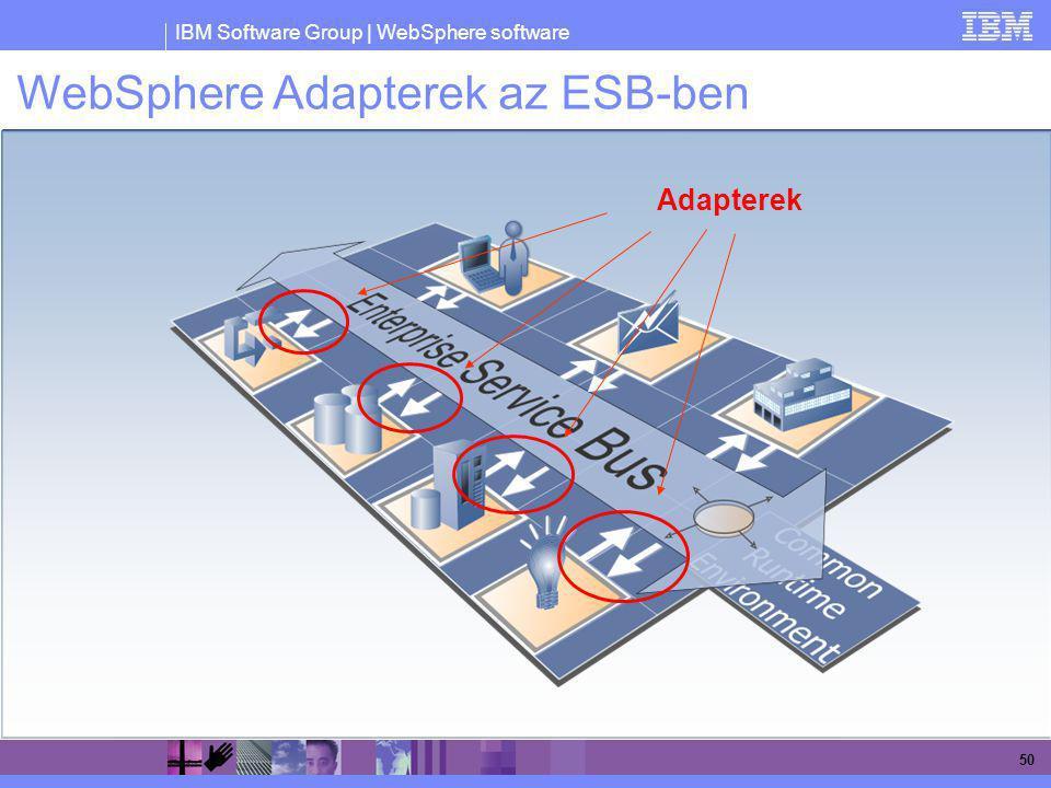 WebSphere Adapterek az ESB-ben