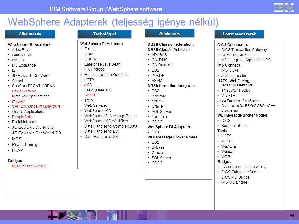WebSphere Adapterek (teljesség igénye nélkül)