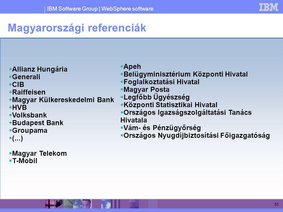 Magyarországi referenciák