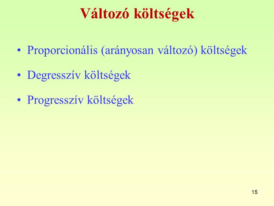 Változó költségek Proporcionális (arányosan változó) költségek