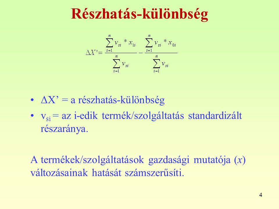 Részhatás-különbség ΔX' = a részhatás-különbség