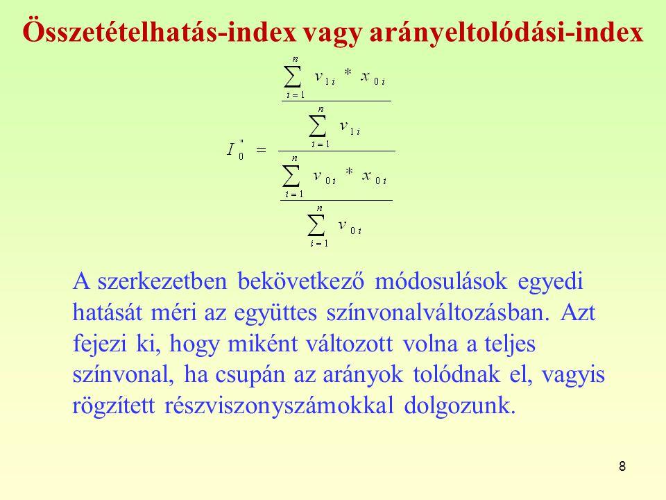 Összetételhatás-index vagy arányeltolódási-index