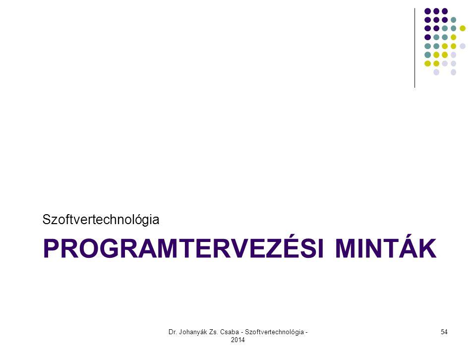 Programtervezési minták