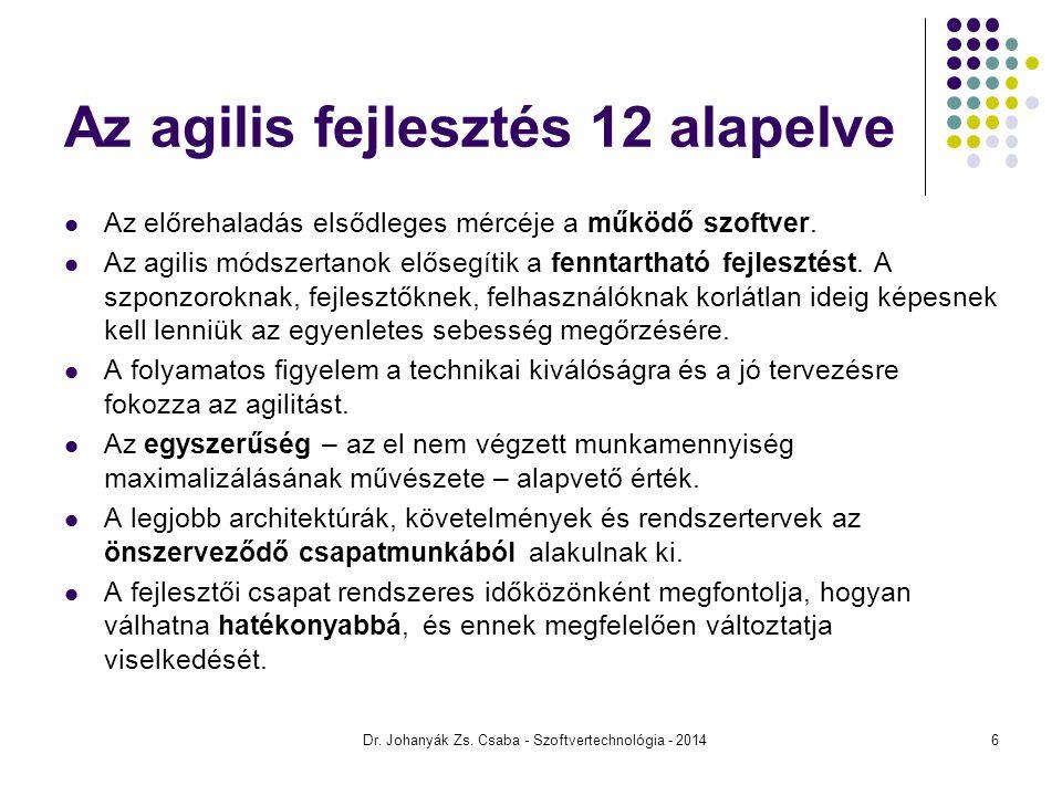 Az agilis fejlesztés 12 alapelve