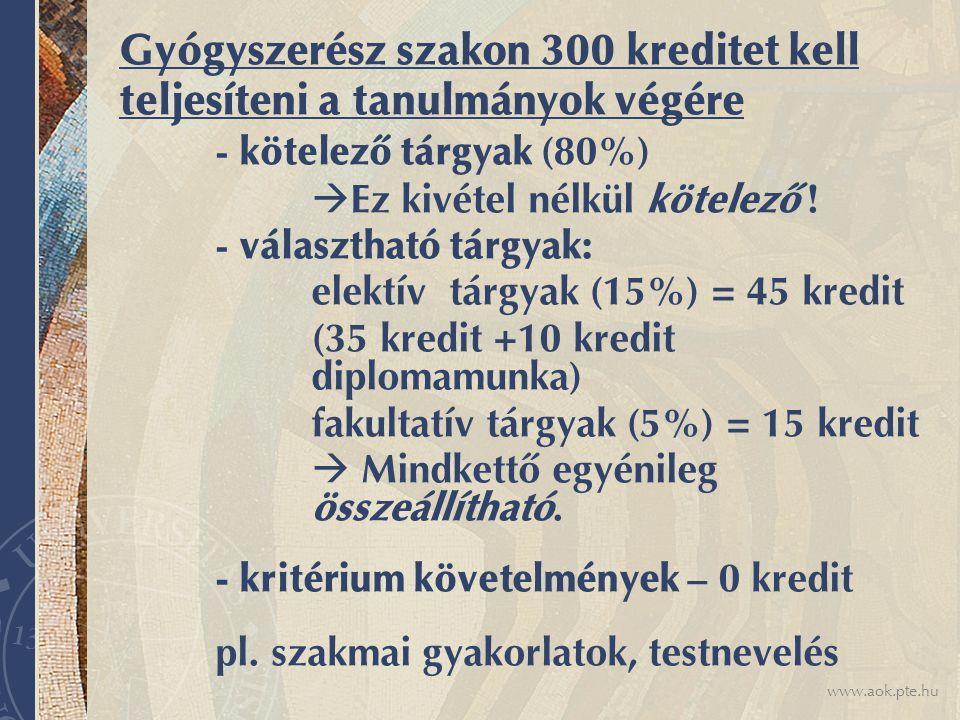 Gyógyszerész szakon 300 kreditet kell teljesíteni a tanulmányok végére