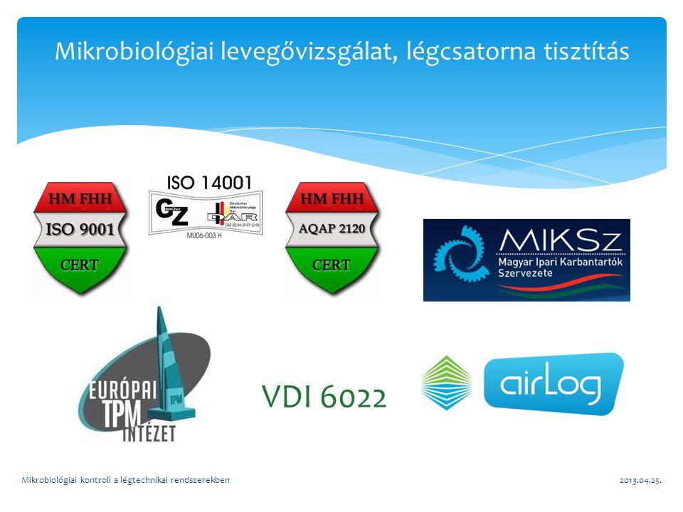 Mikrobiológiai levegővizsgálat, légcsatorna tisztítás