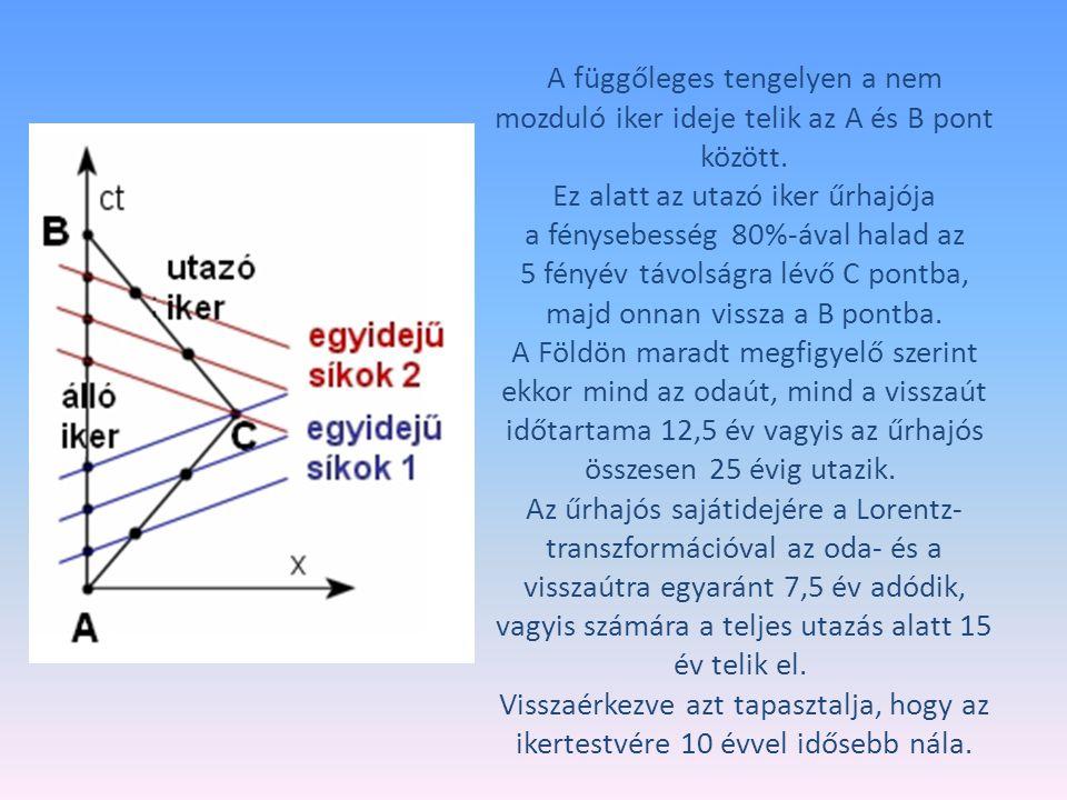A függőleges tengelyen a nem mozduló iker ideje telik az A és B pont között.