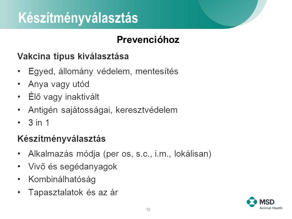 Készítményválasztás Prevencióhoz Vakcina típus kiválasztása