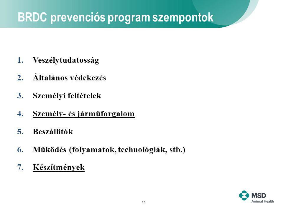 BRDC prevenciós program szempontok