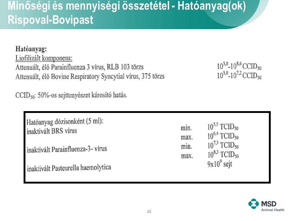Minőségi és mennyiségi összetétel - Hatóanyag(ok) Rispoval-Bovipast