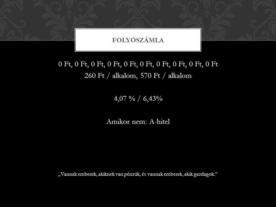 Folyószámla 0 Ft, 0 Ft, 0 Ft, 0 Ft, 0 Ft, 0 Ft, 0 Ft, 0 Ft, 0 Ft, 0 Ft 260 Ft / alkalom, 570 Ft / alkalom 4,07 % / 6,43% Amikor nem: A-hitel