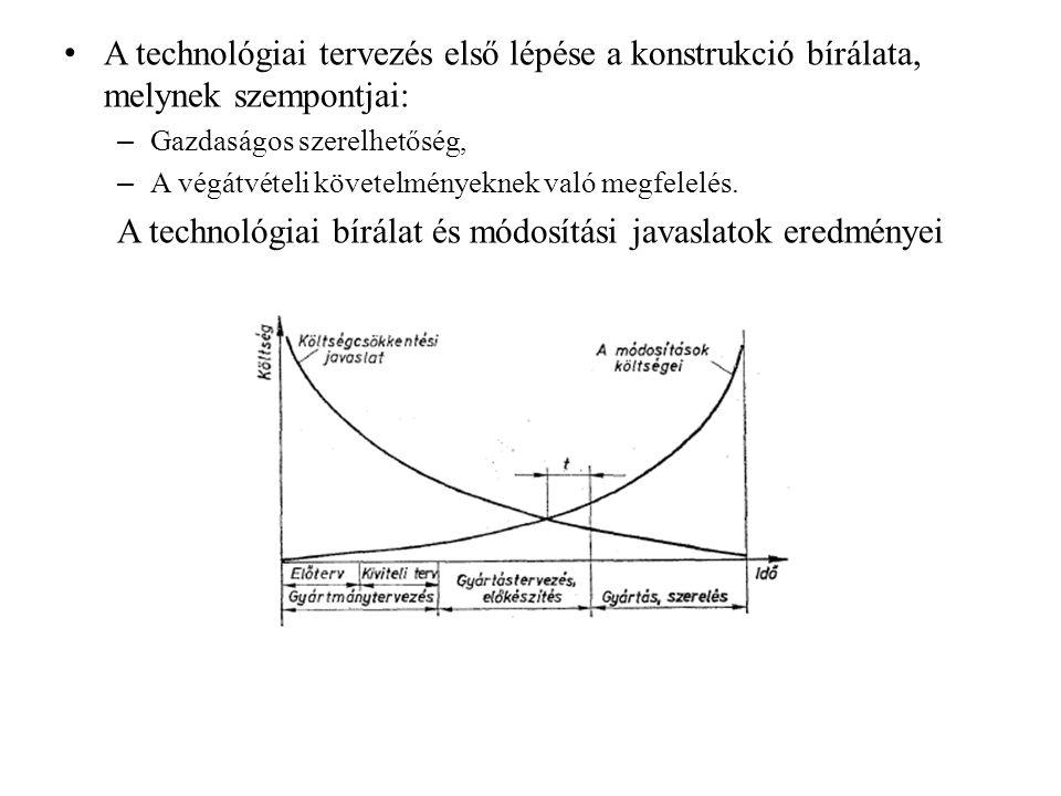 A technológiai bírálat és módosítási javaslatok eredményei