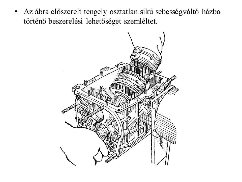 Az ábra előszerelt tengely osztatlan síkú sebességváltó házba történő beszerelési lehetőséget szemléltet.
