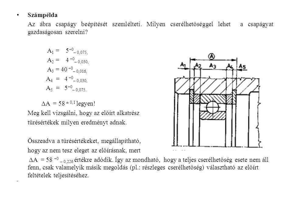 Számpélda Az ábra csapágy beépítését szemlélteti. Milyen cserélhetőséggel lehet a csapágyat gazdaságosan szerelni