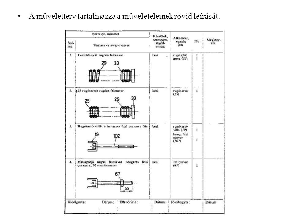 A műveletterv tartalmazza a műveletelemek rövid leírását.