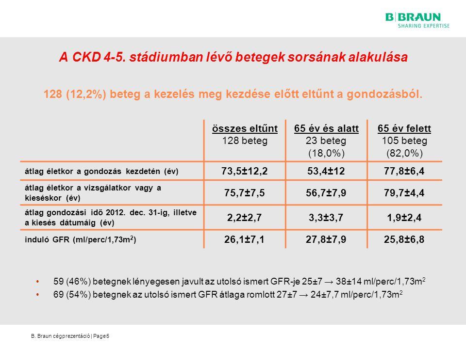 A CKD 4-5. stádiumban lévő betegek sorsának alakulása