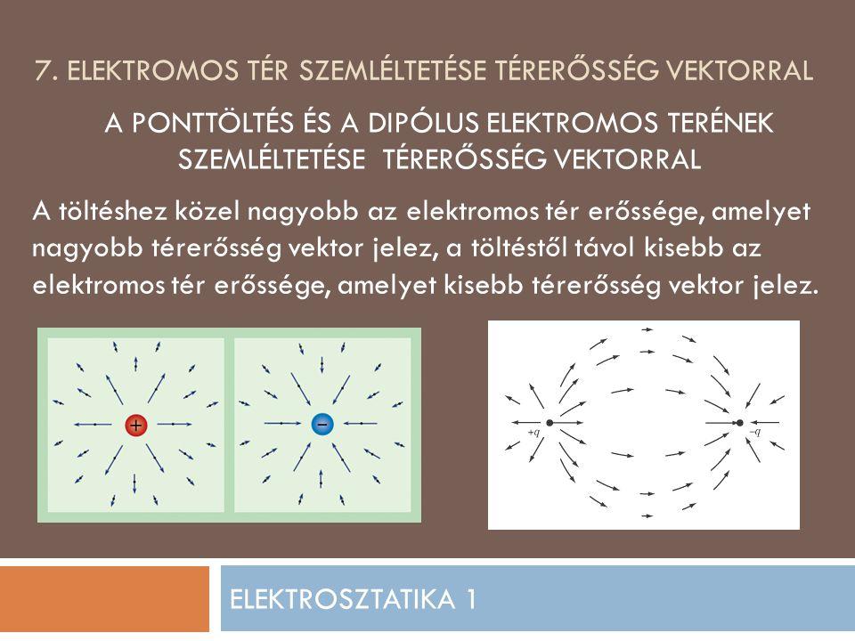 7. Elektromos tér szemléltetése térerősség vektorral