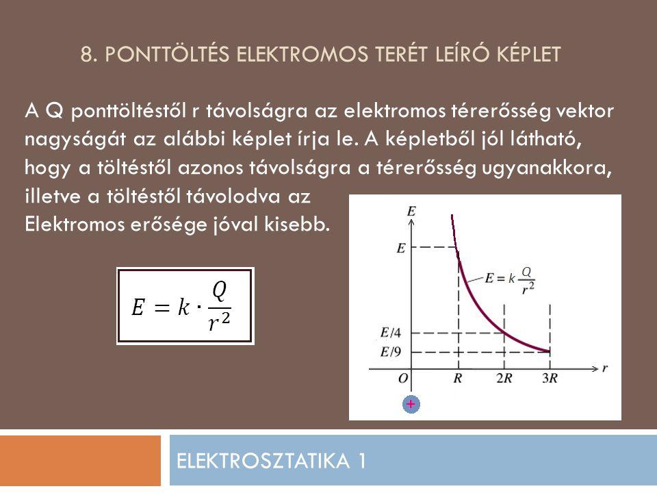8. PONTTÖLTÉS ELEKTROMOS TERÉT LEÍRÓ KÉPLET