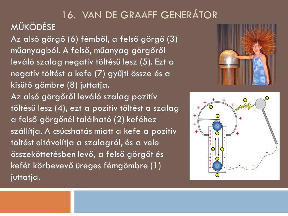 16. Van de graafF generátor