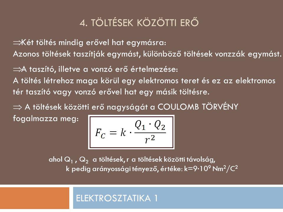 4. Töltések közötti erő ELEKTROSZTATIKA 1