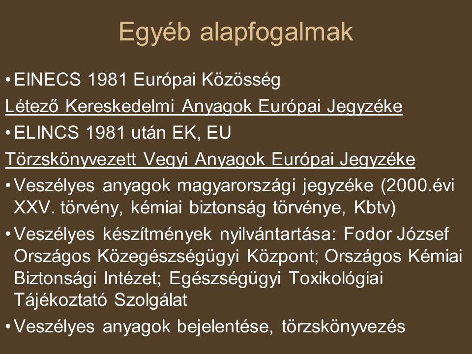 Egyéb alapfogalmak EINECS 1981 Európai Közösség
