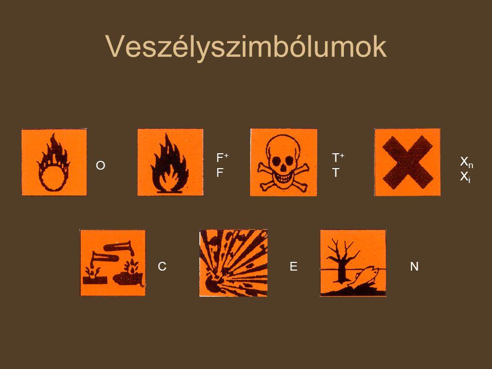 Veszélyszimbólumok O F+ F T+T XnXi C E N
