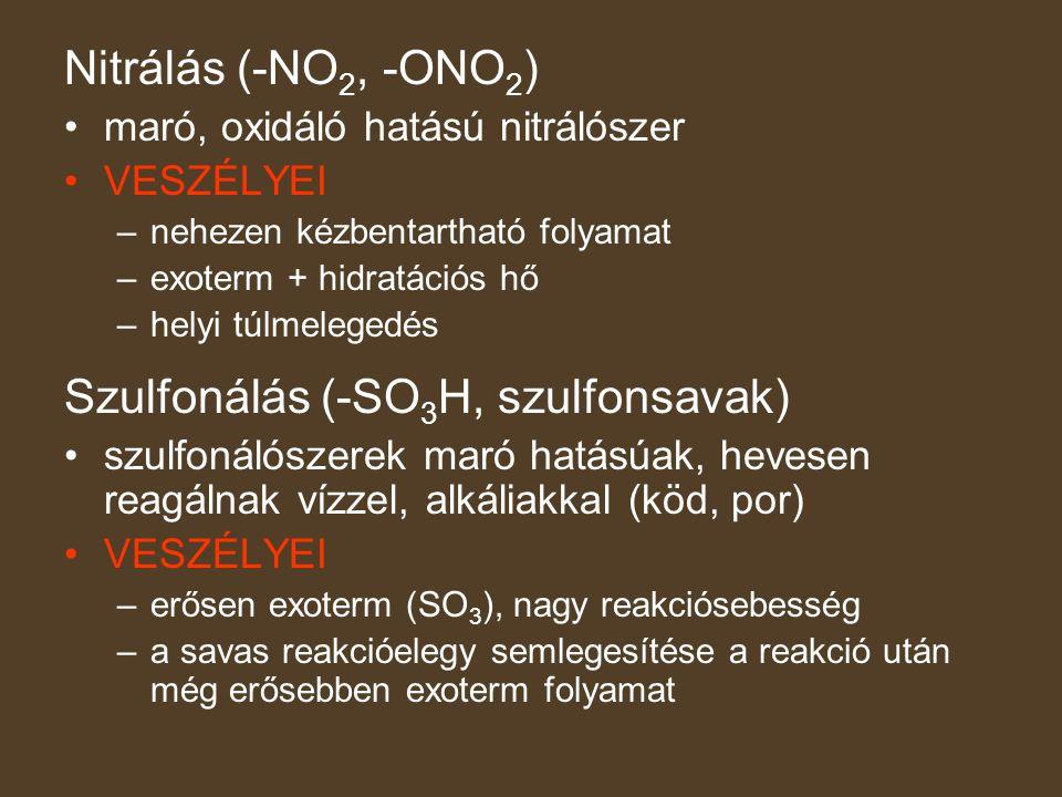 Szulfonálás (-SO3H, szulfonsavak)