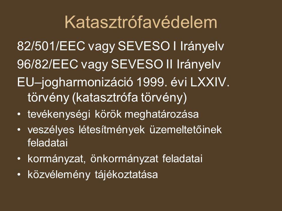 Katasztrófavédelem 82/501/EEC vagy SEVESO I Irányelv
