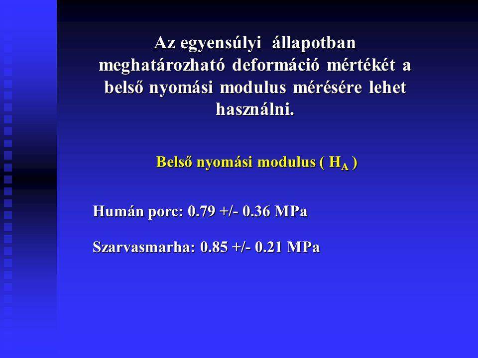 Belső nyomási modulus ( HA )