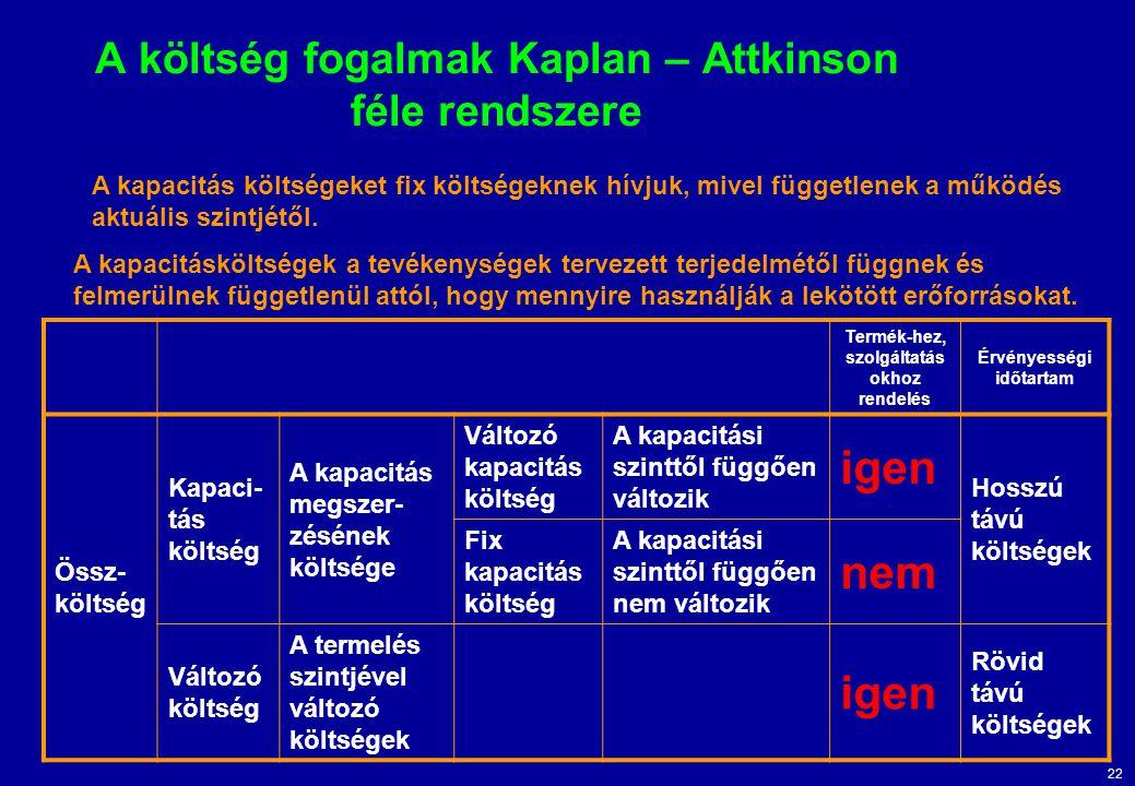 A költség fogalmak Kaplan – Attkinson féle rendszere