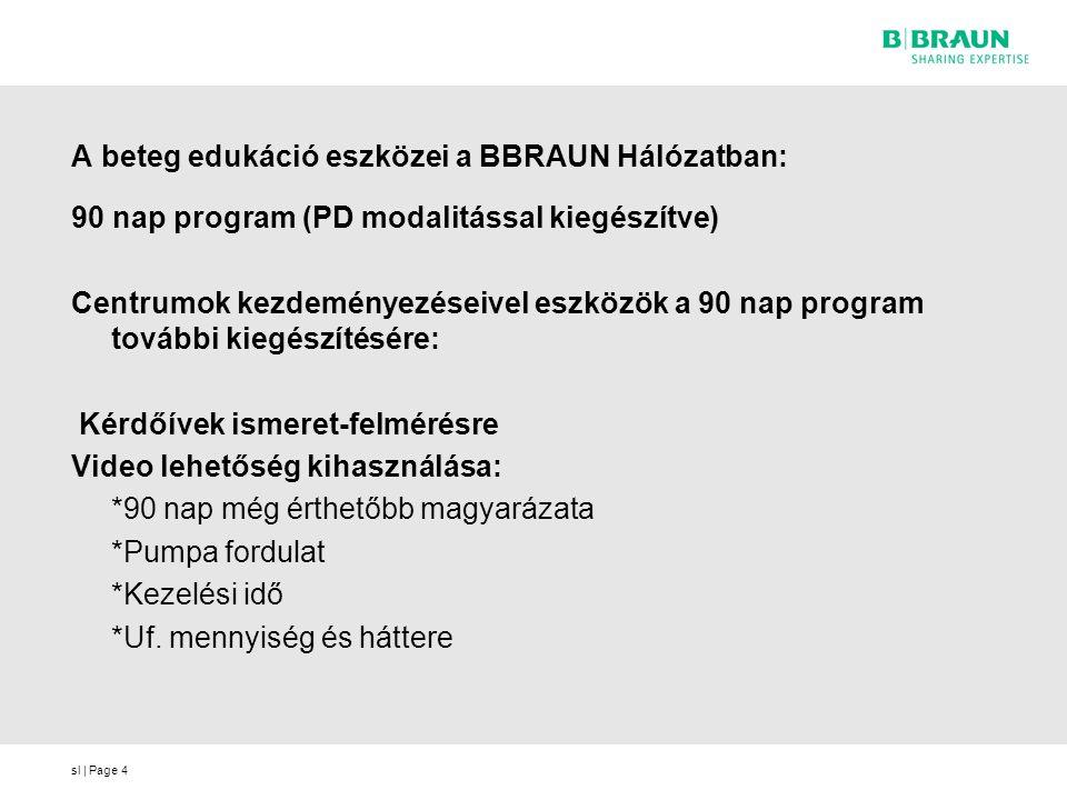 A beteg edukáció eszközei a BBRAUN Hálózatban: