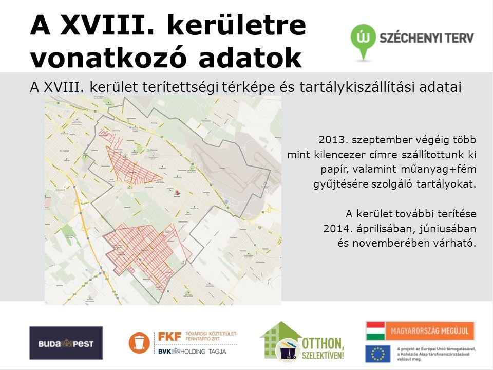 A XVIII. kerületre vonatkozó adatok