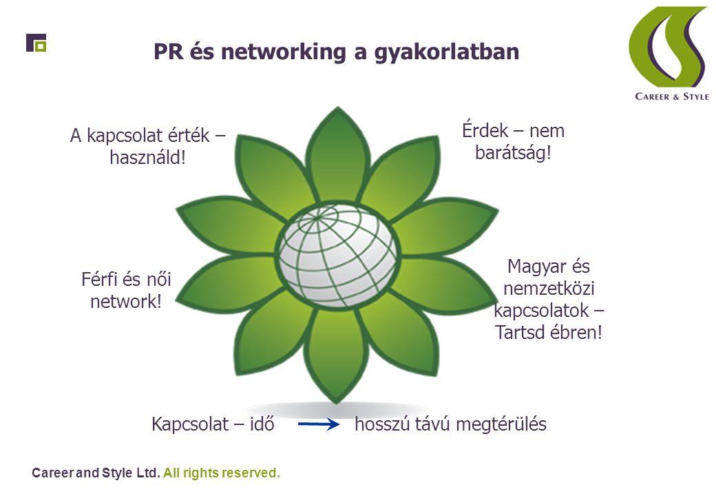 PR és networking a gyakorlatban