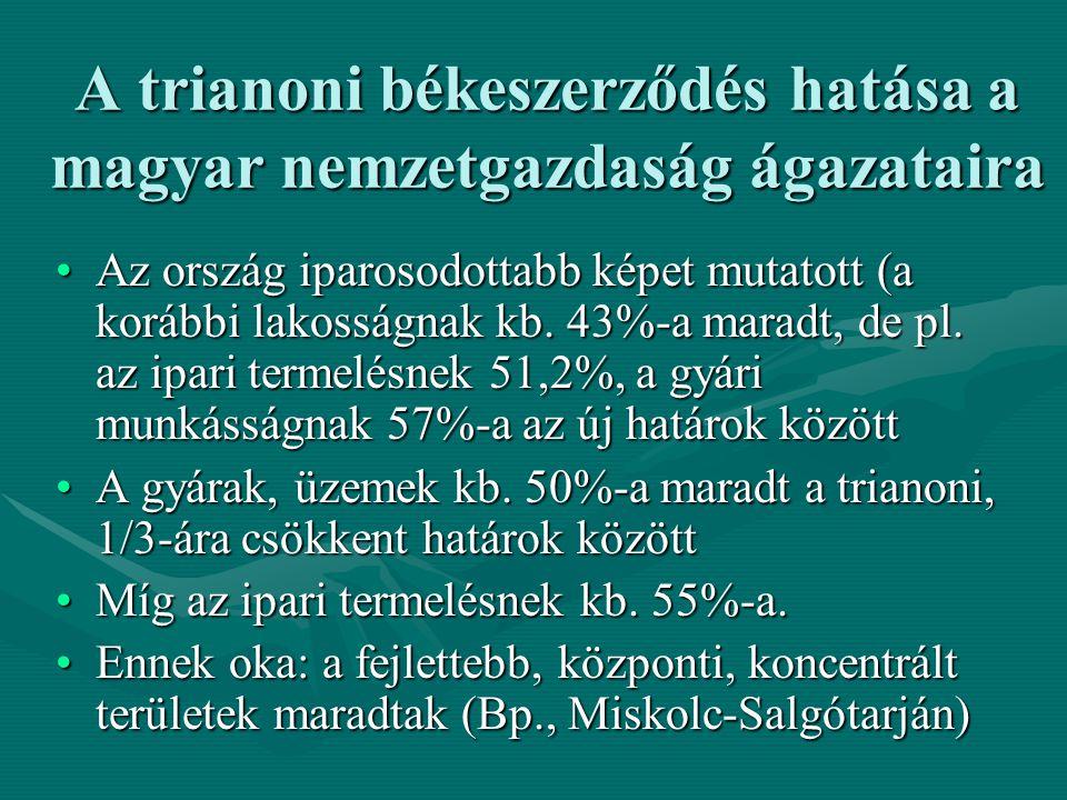 A trianoni békeszerződés hatása a magyar nemzetgazdaság ágazataira