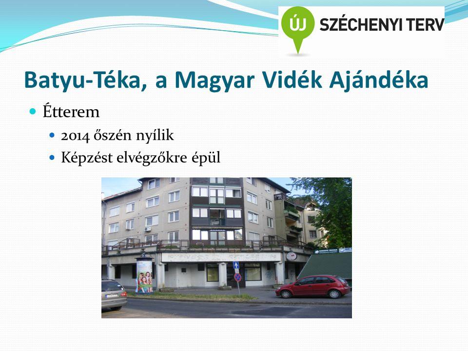 Batyu-Téka, a Magyar Vidék Ajándéka