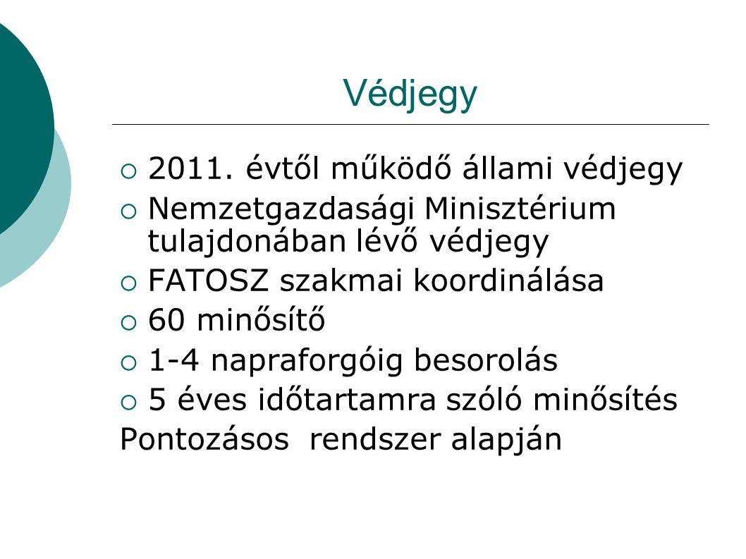 Védjegy 2011. évtől működő állami védjegy