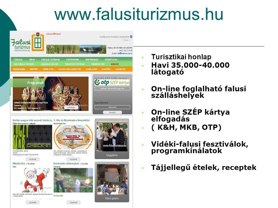 www.falusiturizmus.hu Turisztikai honlap Havi 35.000-40.000 látogató