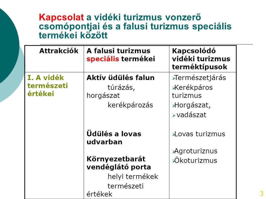 Kapcsolat a vidéki turizmus vonzerő csomópontjai és a falusi turizmus speciális termékei között