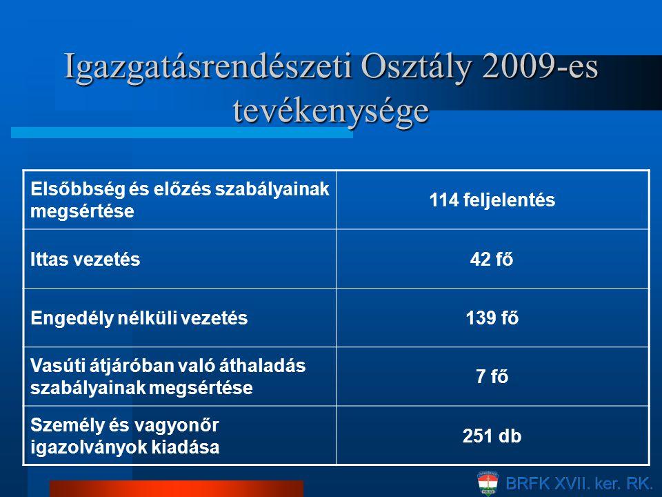 Igazgatásrendészeti Osztály 2009-es tevékenysége