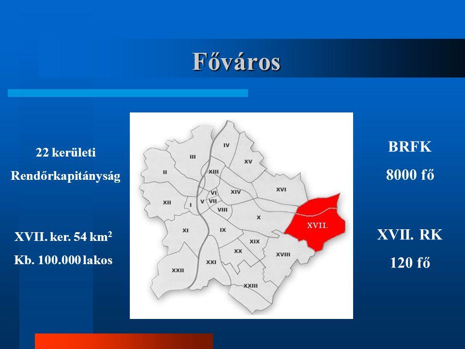 Főváros BRFK 8000 fő XVII. RK 120 fő 22 kerületi Rendőrkapitányság
