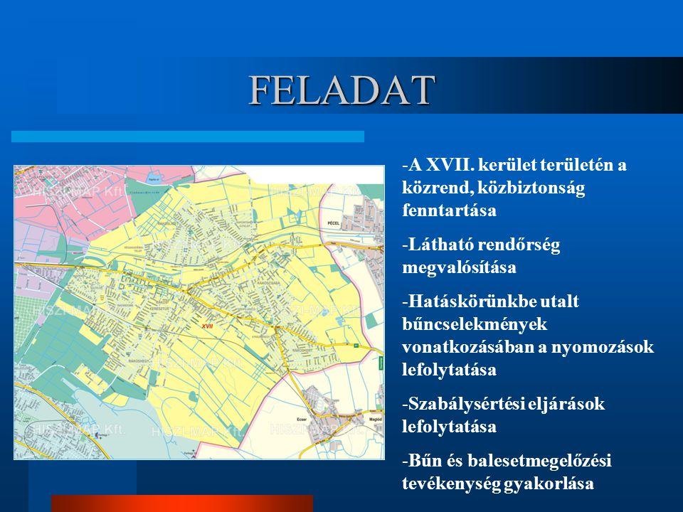 FELADAT A XVII. kerület területén a közrend, közbiztonság fenntartása