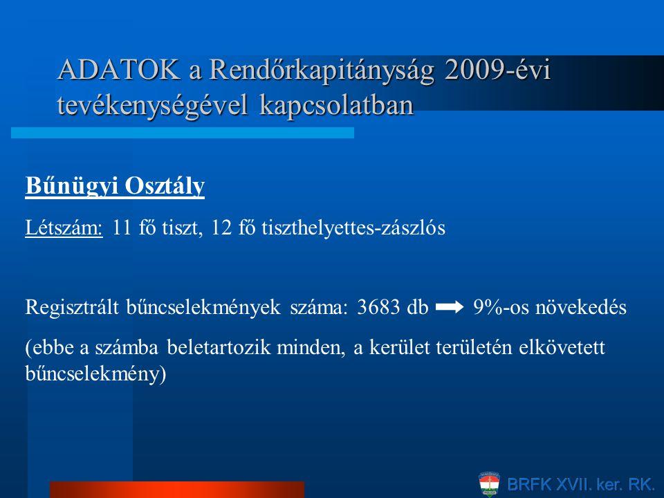ADATOK a Rendőrkapitányság 2009-évi tevékenységével kapcsolatban
