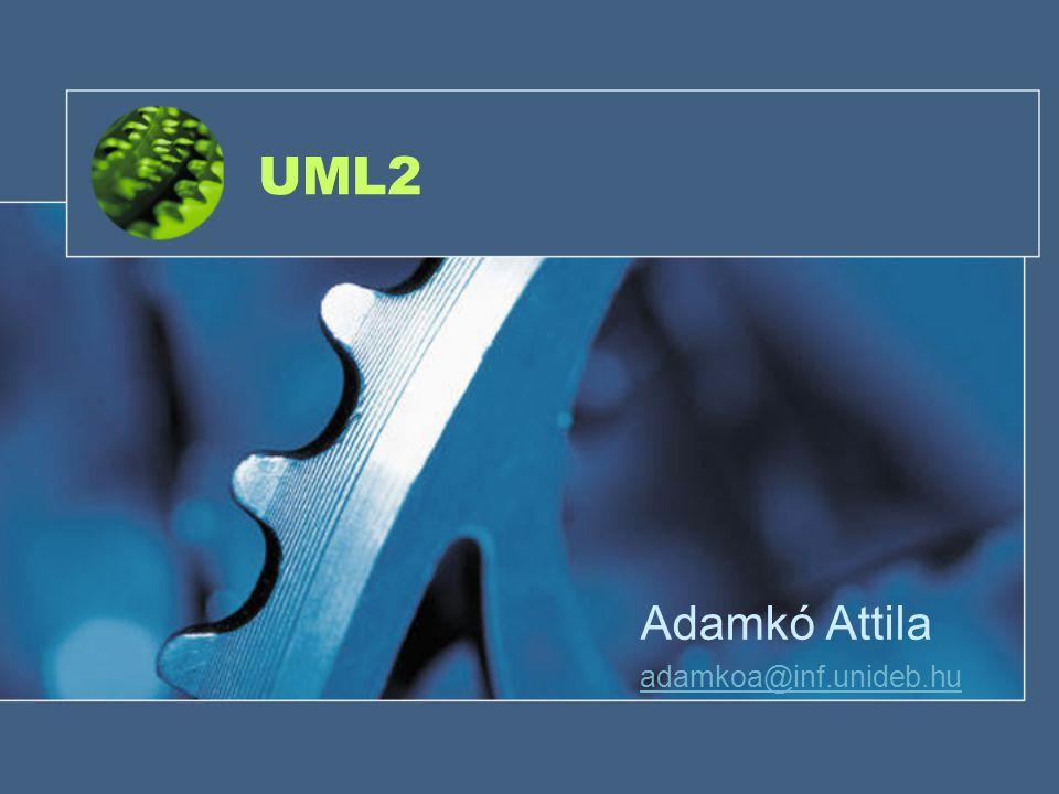 Adamkó Attila adamkoa@inf.unideb.hu