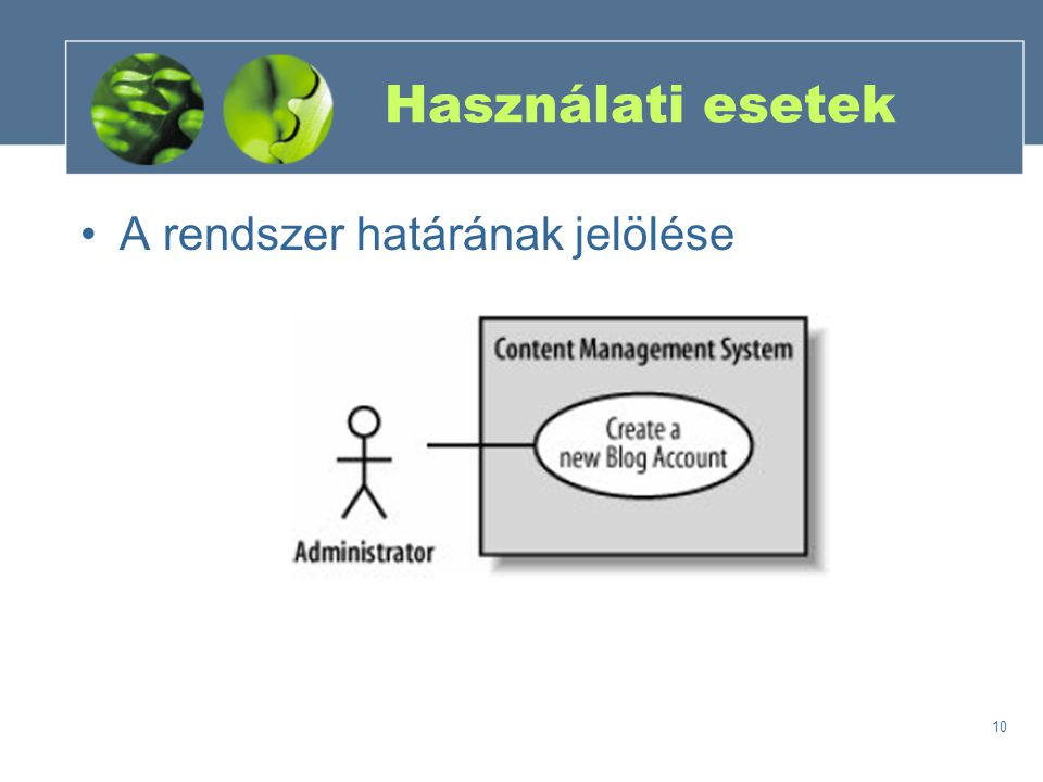 Használati esetek A rendszer határának jelölése