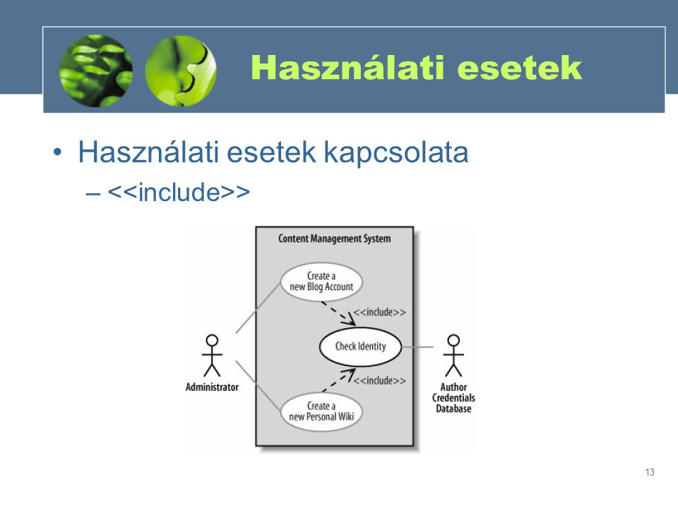 Használati esetek Használati esetek kapcsolata <<include>>
