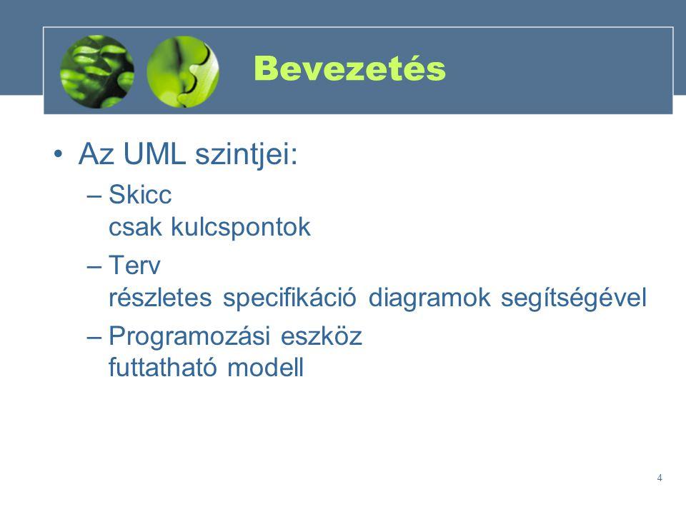 Bevezetés Az UML szintjei: Skicc csak kulcspontok