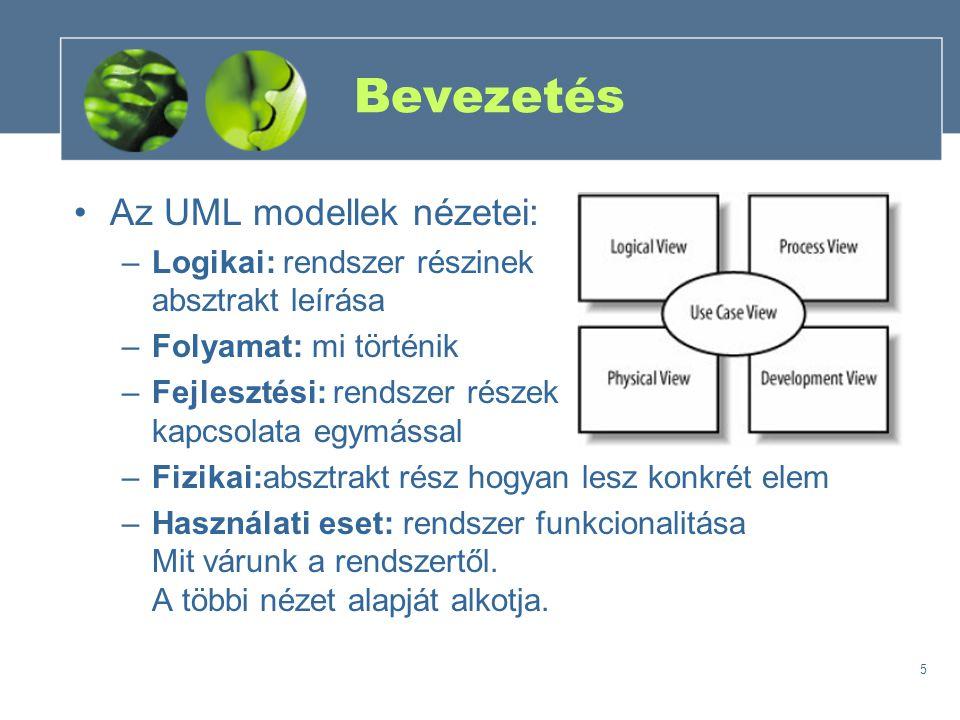 Bevezetés Az UML modellek nézetei: