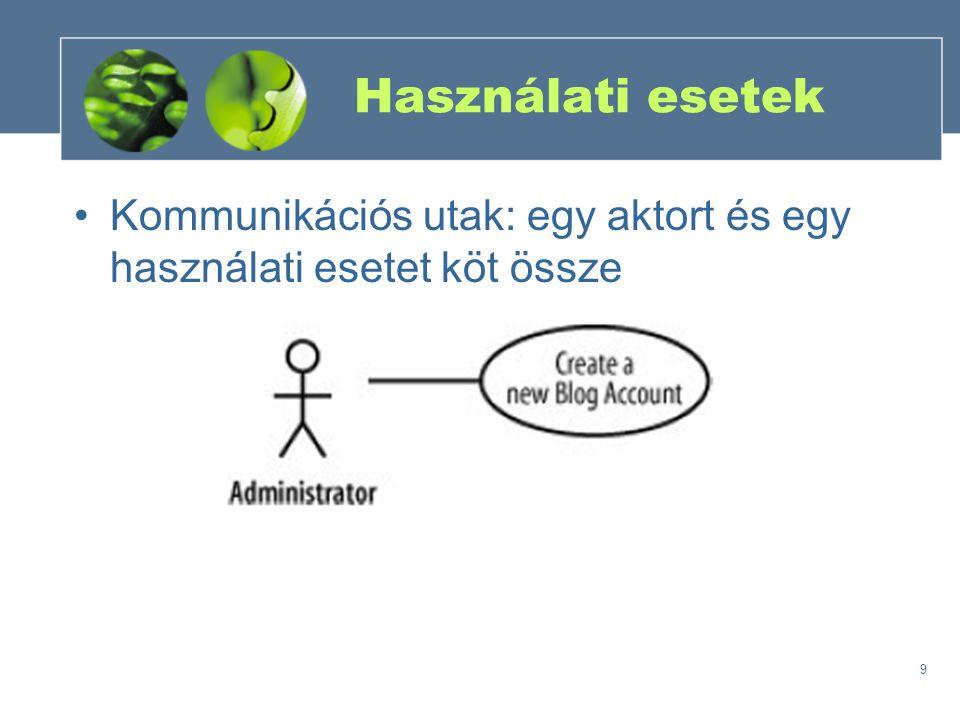 Használati esetek Kommunikációs utak: egy aktort és egy használati esetet köt össze