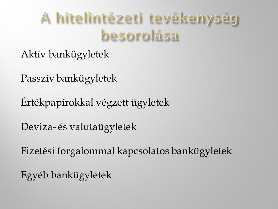 A hitelintézeti tevékenység besorolása