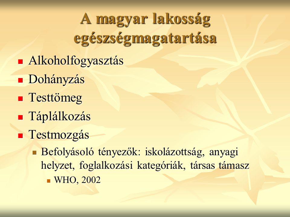 A magyar lakosság egészségmagatartása